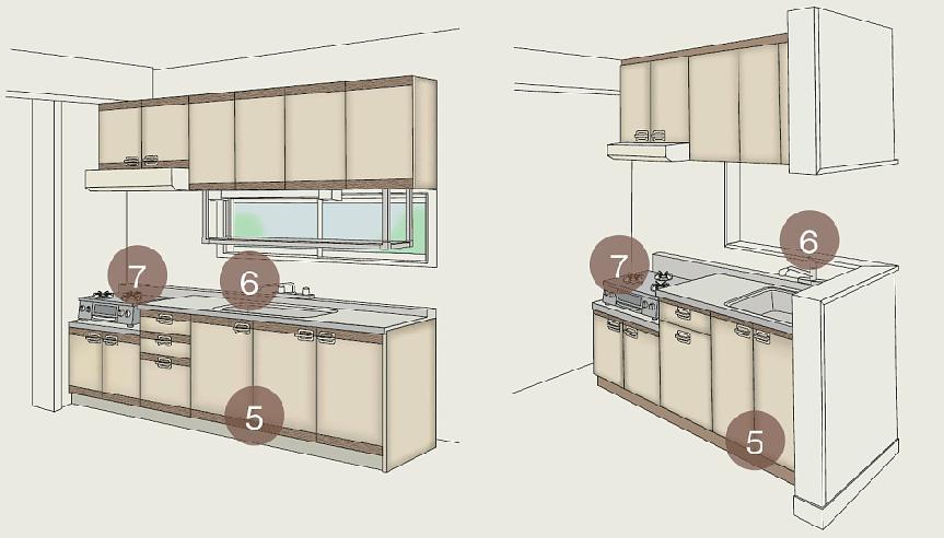 キッチン比較