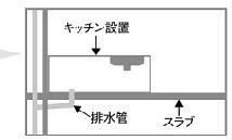 排水管イメージ1