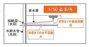 排水管イメージ2