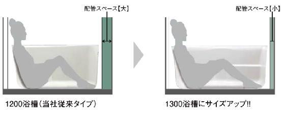 入浴している図