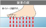 従来の床図