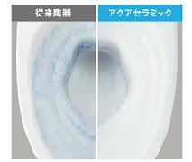 トイレ比較