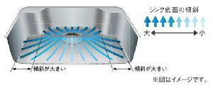 シンク水の流れ図