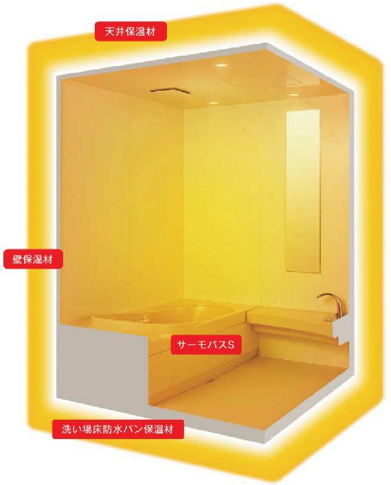 浴室保温材の様子