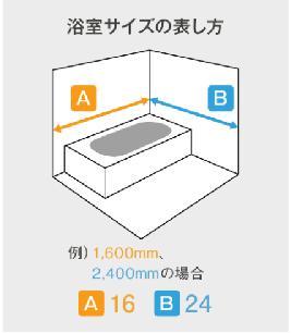 浴室サイズ測り方図2