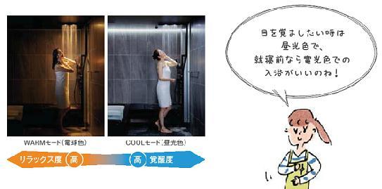 シャワーモード比較