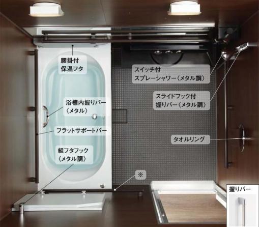 浴室アイテム名称