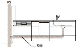 配管スペース2