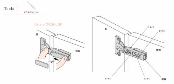 キャビネット扉の調節方法