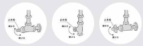 止水栓説明