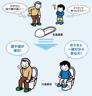 和式、様式トイレ比較