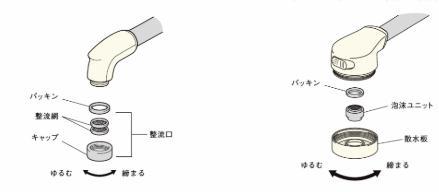 吐水口分解の図