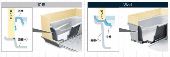 浴槽裏側の絵 比較