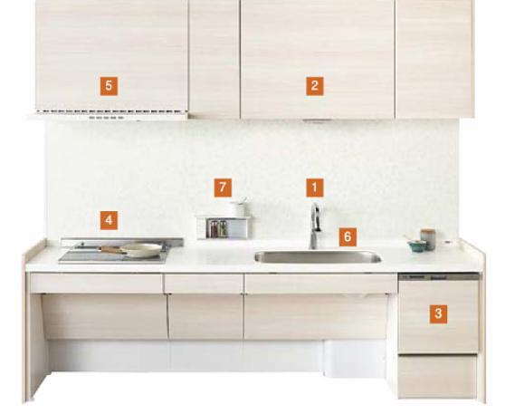 キッチン各種機能説明