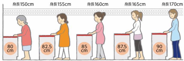 カウンター高さ身長の例