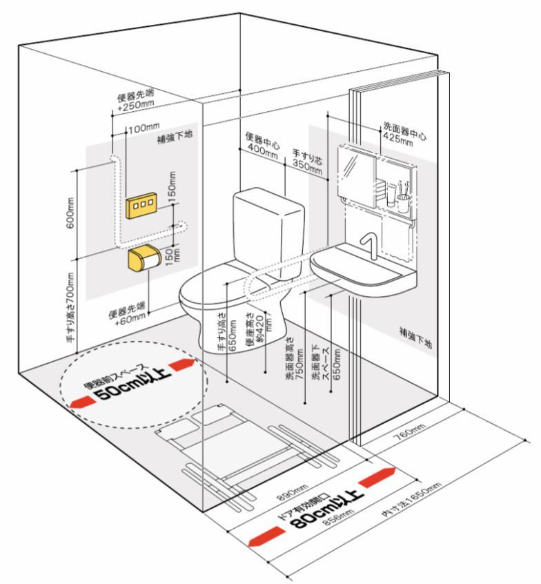 トイレの設計の図