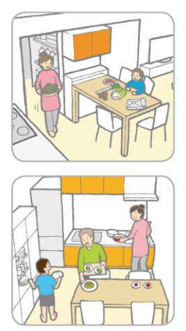 キッチンの流れ1