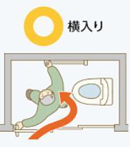 便座に座る前の体の動き1
