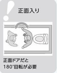 便座に座る前の体の動き2