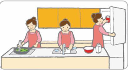 キッチンの広さ
