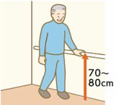 廊下に手すりを設置