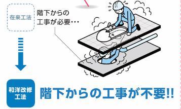 トイレ工事中の図1