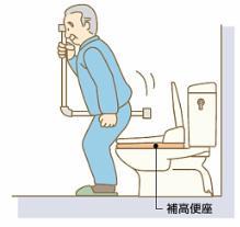 お年寄りがトイレに座る様子