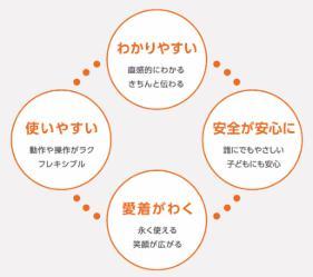 ユニバーサルデザイン方針