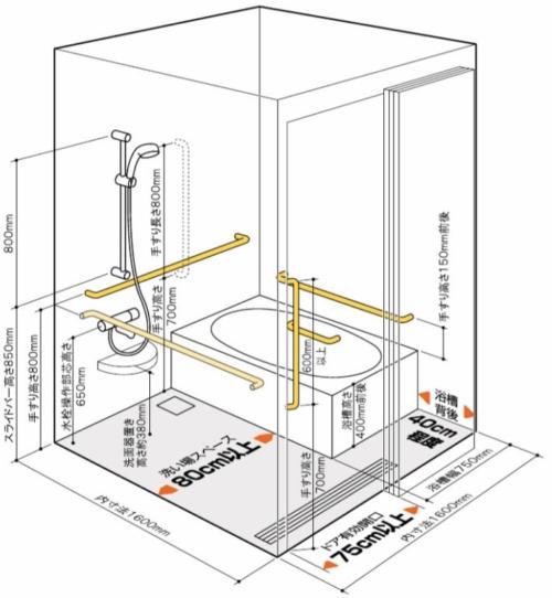 浴室の図1