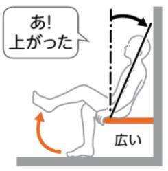 ヤジロベエの原理1