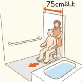 お風呂で介助する様子3