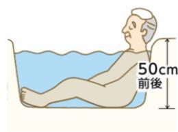 足が届く浴槽