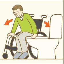 車椅子からトイレに移る