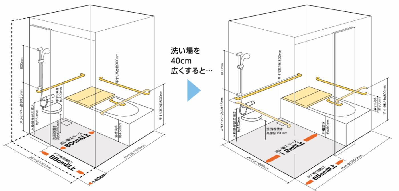 浴室の図2