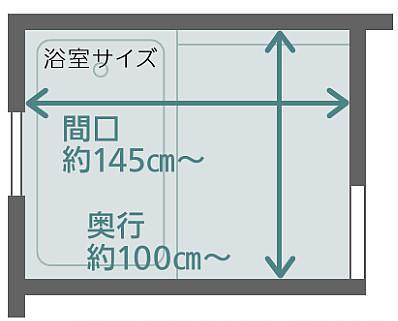 浴室サイズ図